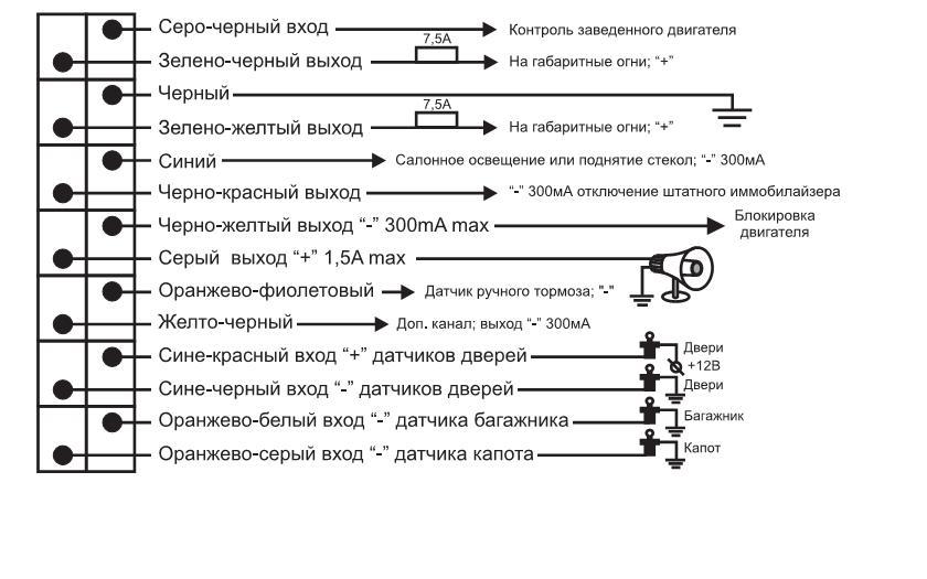 Инструкция На Сигнализацию Томогавк Тм-7010