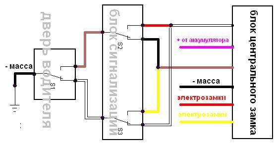 пяти проводной привод. и